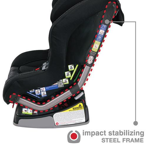 כסא בטיחות אליגנס ALLEGIANCE (לשעבר מרתון G4.1)  צבע City Dots - משלוח חינם - תמונה 4
