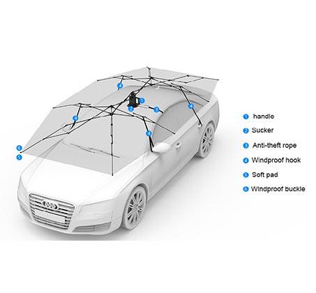 סוכך נייד חשמלי לרכב להצללה והגנה הן לחנניה בבית / בחוץ + צילית אוטומטית לחוף - משלוח חינם - תמונה 2