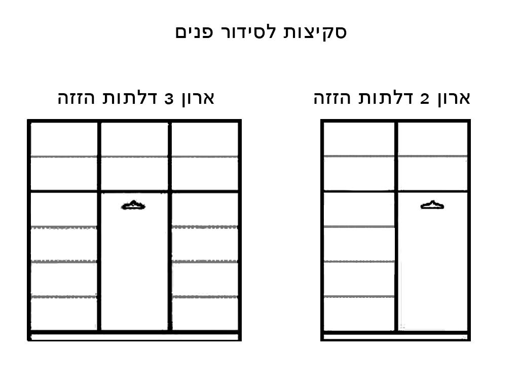 ארון הזזה 2 דלתות כולל טריקה שקטה 160/240 ס