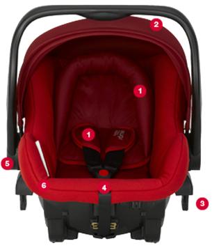 סלקל לתינוק Primo כולל בסיס איזופיקס - חום - משלוח חינם - תמונה 6