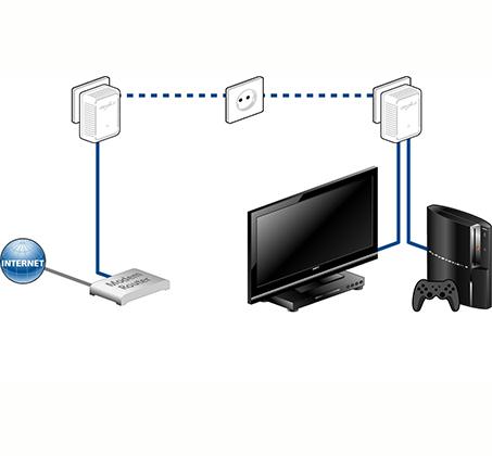 תוספת הסוף לבעיות הקליטה! זוג מתאמים להעברת רשת האינטרנט על גבי רשת HW-34