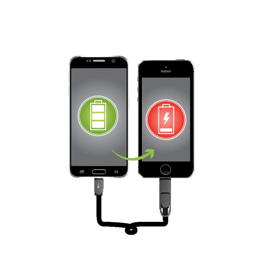 בלעדי! RESCUE CABLE - כבל טעינת סוללה ישירות מסמארטפון לסמארטפון במחיר השקה מיוחד!  - תמונה 4