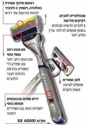 המלאי חודש! סכין הגילוח DORCO, שכובש את השוק, היחידי בעולם בעל 6 להבים - תמונה 3